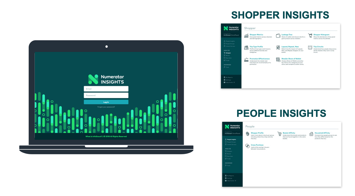 Get fast answers about your shoppers and your competition