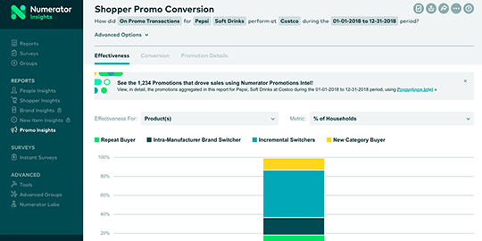 Promo Insights Reports