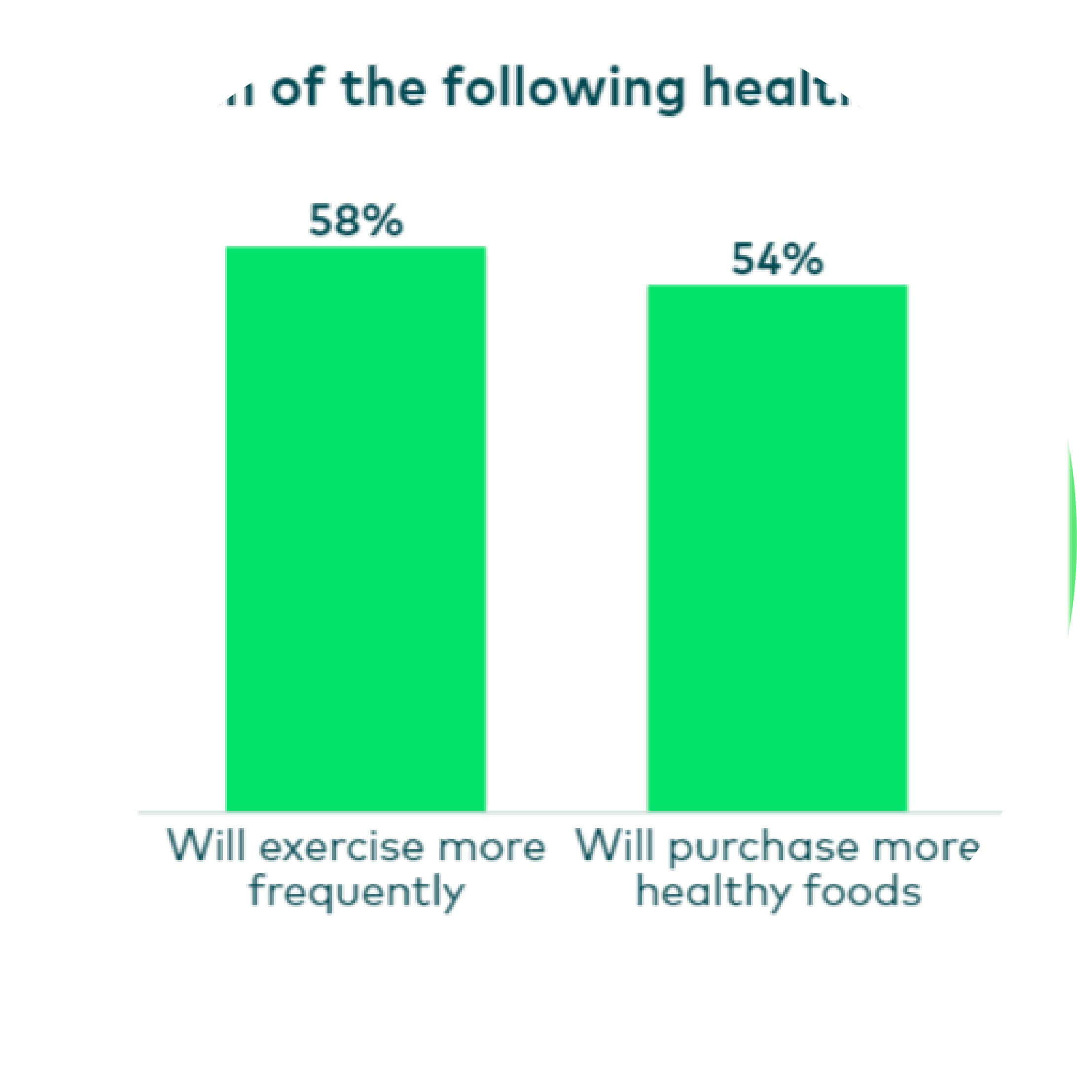 Health Trends Tracker: